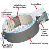 発熱体の射出成形機械のための電気陶磁器のバンド・ヒーター