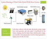 5kw de Molen van de Wind van het Gebruik van het Huis van 120V/220V/de Macht van de Wind/de Turbogenerator van de Wind