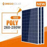 Più nuovo poli comitato 265W 270W 275W delle pile solari 6bb di Morego