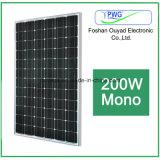 Открытая акционерная компания панель солнечных батарей 200W фотоэлемента ранга Mono от фабрики Китая