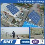 L'aluminium mi le collier de montage solaire solaire Système de rayonnage Kit solaire