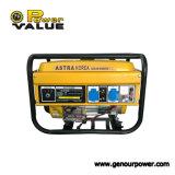 Generator van de Benzine van de Stilte van het Begin van de Waarde 2.5kw van de macht de Mini Zelf met de Prijs van de Fabriek