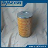 Parte del compresor de aire Filtro de aire Atlas Copco 1619279800