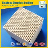 Het ceramische Gebruik van de Honingraat als Warmtewisselaar