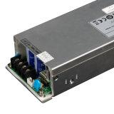 48V kundenspezifische 750W Stromversorgung