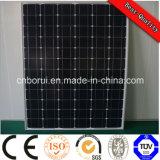 O mono picovolt painel quente 36V solar da venda 195W para 24V dirige jogos solares do sistema solar
