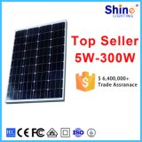 Panneau solaire 100W mono de vente chaud
