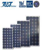 Наивысшая мощность панели регулятора 140 ватт Mono солнечные для промотирования