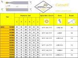 Оправка для расточки Srdcn 2020k06 поворачивая для инструментов Lathe вставки Rcmt06