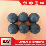 El mineral de oro mineral de cobre utilizado bolas de hierro fundido para Molino de bolas