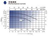 Циркуляционный насос спа (WTC50M) с маркировкой CE утвержденных