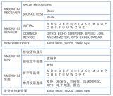 Nmea0183 Remitente y lector para servicio en buque y buque