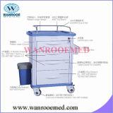 ABS Board Hospital Medicine Trolley