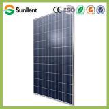 Poli PV comitato solare cristallino di alta efficienza 320W