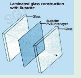 Grey/Bronzes Colored Laminated Glass PVB Laminated Glass for Floor and Decorate Building