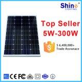 batteria 12V che carica il comitato solare monocristallino solare del modulo 100W di PV