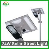 Indicatore luminoso di via solare esterno di buona qualità 12W LED per il giardino/nuova campagna