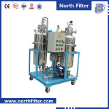 Фильтр сегрегации водоочистки масла HEPA