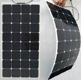 Panneau solaire flexible 100watt de cellules mono de Sunpower de film mince