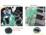Drahtloser Radio Remote-Controller der Serien-F21