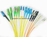 Cordon de raccordement à fibre optique duplex, système de communication pour la fibre optique