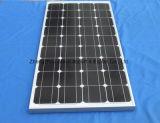 Panneau monocristallin multifonctionnel classique de système d'alimentation solaire de 200W picovolte