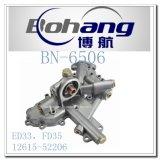 De Dekking van de Koeler van de Olie van Nissan van het Vervangstuk van de Motor van Bonai ED33 Fd35 (12615-52206)