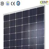 Comitati solari monocristallini 275W con la prestazione eccellente sul Anti-Pid