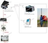 シリーズWireless Weighing (ロード) Torque Speed Sensor