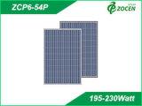Haut poly panneau solaire cristallin de la fiabilité 195W