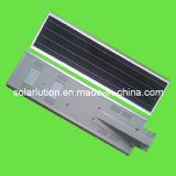 Lumière LED solaire 20W/Jardin Lumière/Rue lumière (8W-40W)