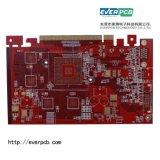 多層PCB、Fr4、高周波PCBのインピーダンスはPCBを制御した