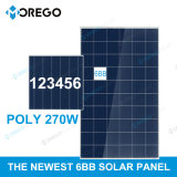 Sistema solare di Morego fuori dalla griglia 5kw con i comitati solari di alta efficienza 6bb