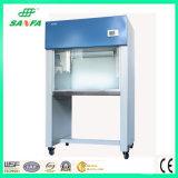 Sf - Cj-2A Labor und Ausrüstungs-Reinigungs-Prüftisch