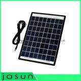 Hot Sale Grade a 3w panneau solaire PV à bas prix en usine
