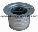 Separator 38008587 van de Rand van Ingersoll de Separator van de Olie van de Delen van de Compressor van de Lucht