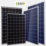 Il modulo solare monocristallino 290W di Cemp PV offre la soluzione di energia solare per tutto