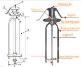 Drehflügel-Filter für Puder-Beschichtung