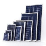 Panneau solaire monocristal de 50W sur le toit ou rue lumière solaire