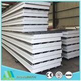 Häuser/Zwischenlage-Dach-Panels des Fabrik-populäre Kühlraum-gewölbte ENV