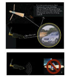 Miniauto Using Blocker des Signal-Gpsl1
