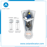 Elevador pequeno do passageiro do quarto da máquina com projeto bonito da cabine
