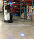 LED-Arbeits-Licht 10-80VDC imprägniern Gabelstapler-Sicherheits-blaue Warnleuchte