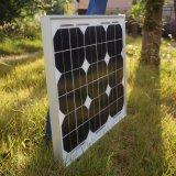 auswechselbarer energiesparender monoSonnenkollektor der hohen Leistungsfähigkeits-20W