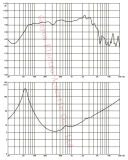 [غو-102نا] 10 بوصة [350و] [وووفر] مع نيوديميوم مخروط سائق