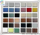 O laminado de pressão alta riqueza de cores com qualidade de fórmica e preço mais barato placa HPL