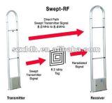 Antena de RF Sistema de alarma inalámbrico Sensor de seguridad del supermercado