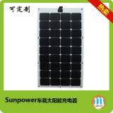 2017 La meilleure technologie souple Soft Sunpower carte du panneau solaire
