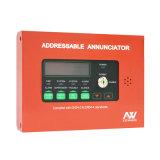 Asenwareのアドレス指定可能な情報処理機能をもった火災報知器は制御システムにパネルをはめる
