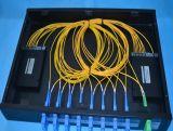 Painel de Patch de Splitter de Fibra Óptica